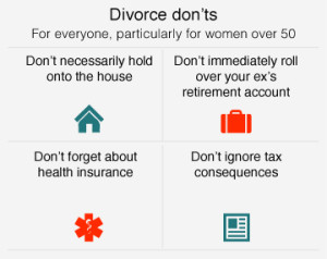 divorce_donts_ver8